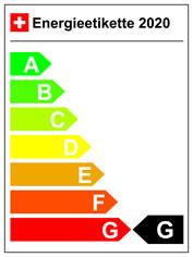 Energieeffizienz G